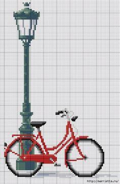 A BICYCLETTE - Le blog de ARH