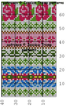 The new Fair Isle knit free charts - Knitting Charts Fair Isle Knitting Patterns, Knitting Charts, Knitting Designs, Knitting Stitches, Free Knitting, Sock Knitting, Knitting Tutorials, Knitting Machine, Motif Fair Isle