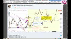 Realy Very easy to analyze $EURUSD  (Only 2 min)   #forex #Nasdaq #stocks #Watches #news #charts #tips  #stockmarket