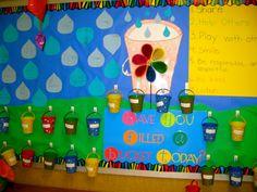 Image detail for -Mrs. Rehder's Rainforest: How Full is Your Bucket?