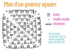 Tuto Granny square from Tambouille.fr