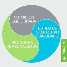 Go to Independent Distributor Website Herbalife, Chart, Website, Wellness, Lifestyle