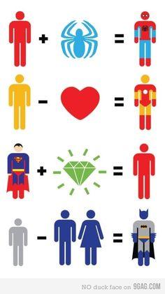superhero infographic