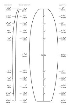 free plans for hollow wood surfboard templates shaper s bay in