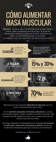 infografía de como aumentar músculo. #Fitness #Infography #Diet #Training #gym #muscle