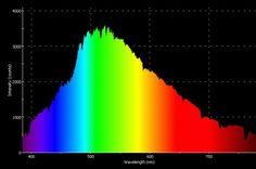 sun gradient