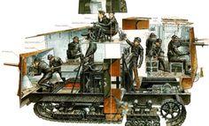 WWI German tank, the A7V.