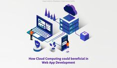 Cloud Computing Benefits for Custom Web App Development. Mobile Application Development, App Development Companies, Web Application, Web Development, Benefits Of Cloud Computing, Enterprise Model, Case Company, Innovation News, Cloud Based
