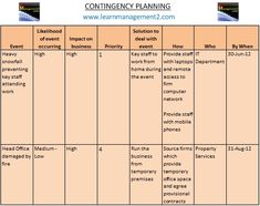 Contingency Planning | project management | Pinterest | Contingency plan