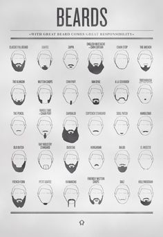 Beards; with great beard comes great responsibility