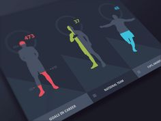 #Statistic #dashboard from FIFA Legend by SM Artists