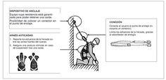 Sistemas Anticaidas para trabajos en Altura (III)