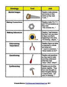 Options comprehension strategies kit