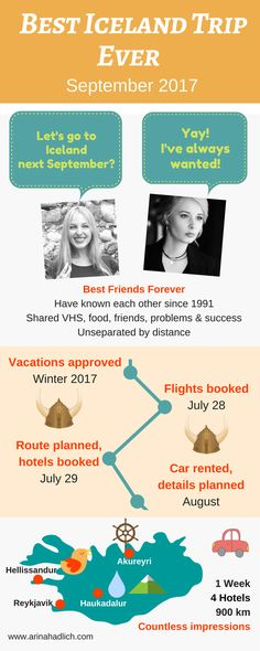 Preparation of the #roundtrip to #Iceland  #infographics #roundtrip