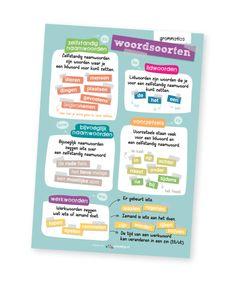 Set of educational posters, language , Education Logo, Kids Education, School Lessons, School Hacks, Learn Dutch, Italian Vocabulary, Dutch Language, School Tool, School Items