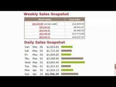 How To Make Quick Money - Clickbank Proof   Full Video: http://doitsecretly.com/CommissionCashCode