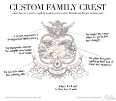 Custom Crests - Here's how we created a completely made-to-order crest for Amanda and Joseph's invitation suite