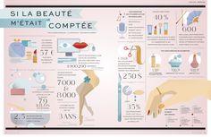 Infographie - Mlle Gima pour STYLIST - Si la beauté m'était comptée - numéro 21 (1)