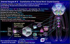 Derek Gee uploaded this image to 'Vortex Math/internalstargate'.  See the album on Photobucket.