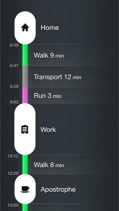Moves for iPhone - super easy to use. Keeps a record of everywhere you go and you can save any day to your camera roll.