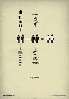Grandes películas vistas a modo de pictograma: Pulp Fiction