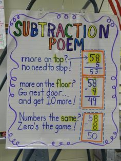 Subtraction Poem Anchor Chart Lots of 4th grade math anchor charts by Zak G