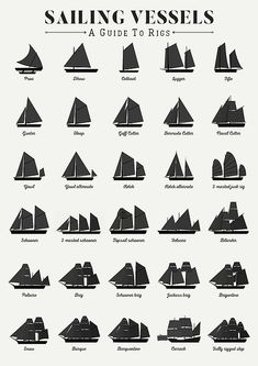 Sailing Vessel Types And Rigs - Art Print - Sailboat about you searching for. Sailing Girl, Old Sailing Ships, Sailing Outfit, Sailing Style, Segel Tattoo, Sailing Tattoo, Sailing Videos, Junk Ship, Sailing Knots