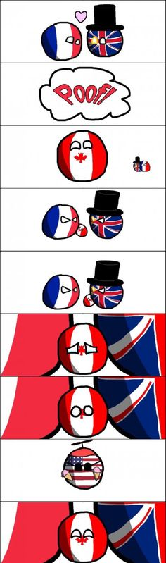 USA and Canada's History