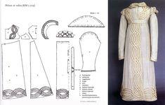 Pattern of coat, silk.1820-1825, KM 7.775 Made by Edith Ljungberg|