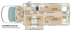 Dometic RV Awning Parts Diagram Camping, R V wiring