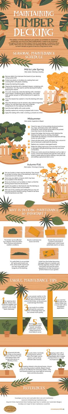 Spring is coming & it's time to check your timber decking. Important tips on maintaining timber decking on chemistrycachet.com
