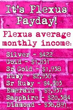 Real opportunity to make money full-time or part-time. Earn 11 different ways! What's holding you back?