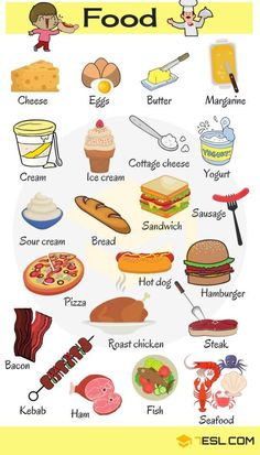 Food names in English! Learn food vocabulary words with pictures and examples to improve your English. These food words illustrated with interesting images help Learning English For Kids, English Worksheets For Kids, English Lessons For Kids, Kids English, English Language Learning, Teaching English, Learn English Grammar, English Vocabulary Words, Learn English Words