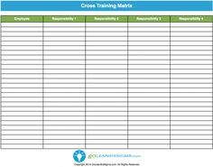 Gemba walk interview sheet aka process walk interview for Employee cross training template