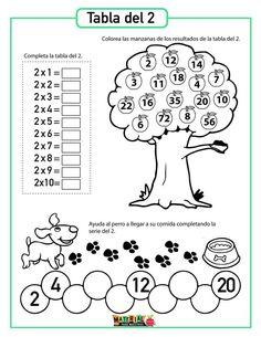 Spring Kindergarten Math and Literacy Worksheets & Activities No Prep First Grade Math Worksheets, School Worksheets, 1st Grade Math, Kindergarten Math, Teaching Math, Literacy Worksheets, Teaching Geography, Grade 2, Math Charts