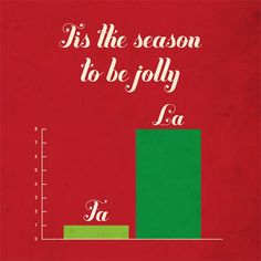 Be Jolly! Fill your days with Las! :) Wednesday Fuel #Christmas