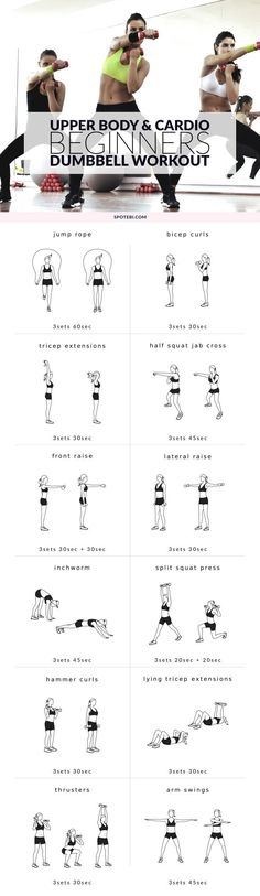 Slim down your arms and sculpt your shoulders with this upper body beginners workout for women. A mix of cardio and strength training moves to trim body fat and strengthen the muscles. http://www.spotebi.com/workout-routines/upper-body-cardio-beginners-workout/