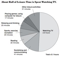 students spend less time studying Are college students spending more or less time studying for  can the researchers conclude that the average amount of time college students spend studying for.