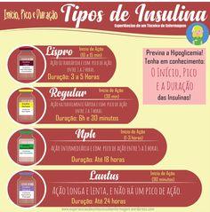 A importância de saber as características dos tipos de insulinas