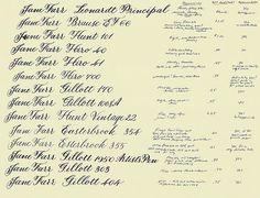 Copperplate Calligraphy: Nib Testing