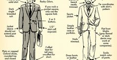 Dressing for the Occasion: Your 60 Second Visual Guide | The Art of Manliness