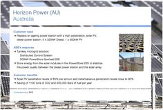 The ABB Group - Energy Storage Solutions