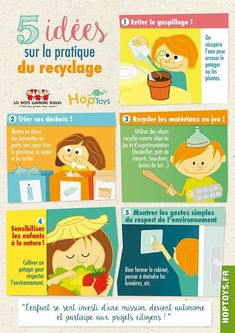 Infographic: 5 ideas around recycling for children - An infographic on the occasion of World Recycling Day. November Available in HD to print on HOP - Teaching Themes, Teaching Schools, Learning Resources, Recycling Facts, Recycling Information, Ap French, Learn French, French Teacher, Teaching French