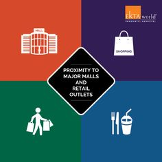 #StayConnected to famous shopping destinations near Malad and Oberoi once you move to #Skypolis. Click here to know more : http://www.ektaworld.com/