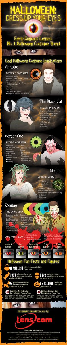 Discover how you can take your getup from a costume-covered ball of you to a brilliantly disguised alter ego. This infographic walks you through the best use of one of the hottest Halloween Costume Idea trends - costume contact lenses. Halloween Fun Facts, Classic Halloween Costumes, Halloween Dress, Costume Contact Lenses, Interactive Infographic, Halloween Contacts, Special Makeup, Dress Up, Costume Ideas