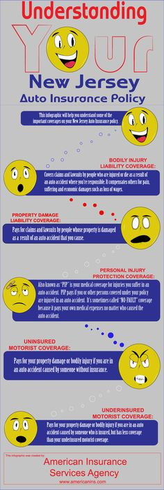Understanding Your New Jersey Auto Insurance Polcy