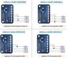 Arduino ADS1115 Module Addressing