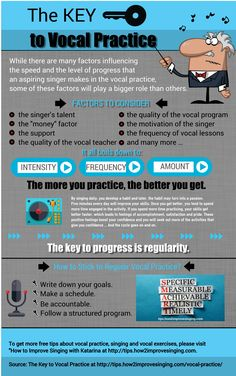 Click here to learn more about what is important in vocal practice: http://tips.how2improvesinging.com/infographic-key-to-vocal-practice/