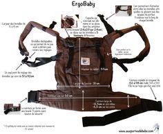 Ergobaby, c'est une marque américaine qui propose une large gamme de porte-bébés préformés destinés au portage physiologique, et ce depuis 2003