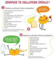 Fondation OLO | Idées de collations pour les bébés et les enfants! Healthy Meals For Kids, Kids Meals, Healthy Recipes, Troubles Digestifs, Foodies, Nutrition, Fruit Compote, Fresh Fruit, Dates